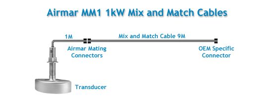 1kw Mix & Match Cable Raymarine 6/9 Connector