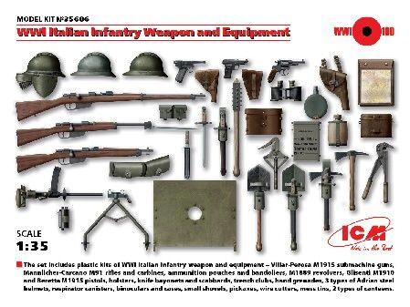 1/35 WWI Italian Infantry Weapons & Equipment - ICM 35686