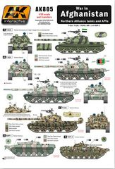 1/35 War in Afghanistan Northern Alliance Tanks & AFVs Wet Transfer Decals - AK Interactive 805
