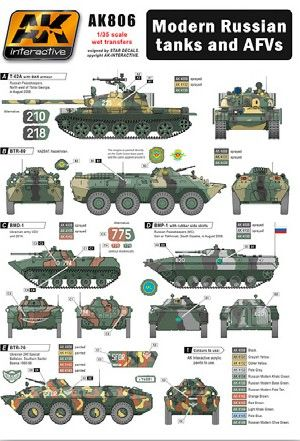 1/35 Modern Russian Tanks & AFVs Wet Transfer Decals - AK Interactive 806