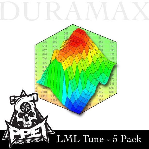 PPEI DSP 5 tune pack 01-10 Duramax