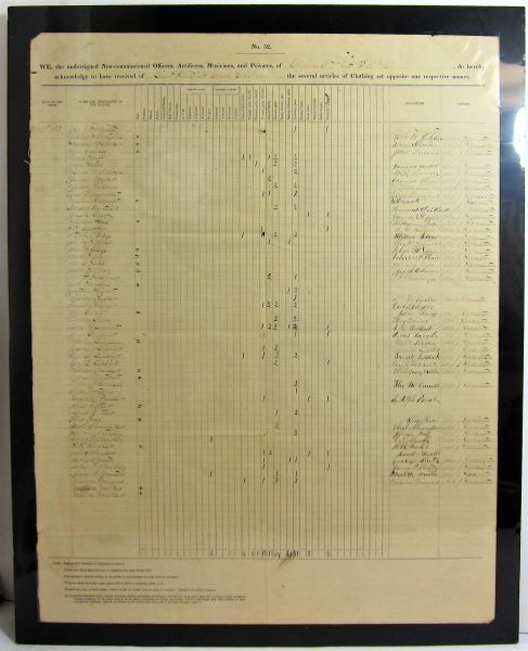 Company B, 7th Regiment PRVC Issuance of Clothing