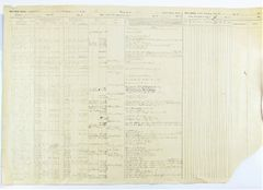 Muster Roll of the First Pennsylvania Volunteer Cavalry, Company L