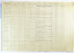 Muster Roll of the First Pennsylvania Volunteer Cavalry, Company E