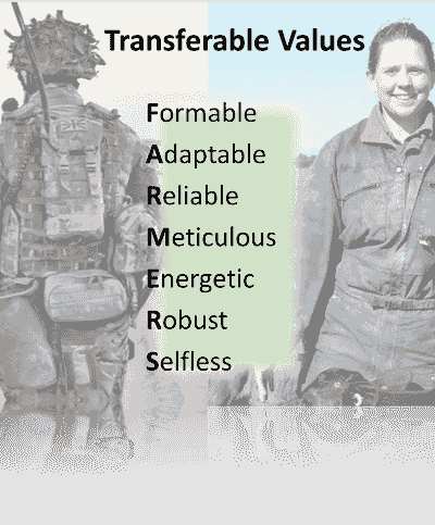 Slide showing Transferable Values between military and land-based careers.