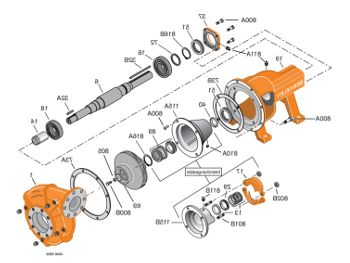 B80303 B3ZRM-CCW FIP (Not Flanged As Shown) Style Water Truck Pump