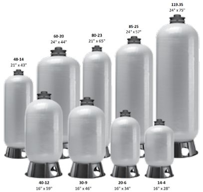 "Pro Source Composite Bladder Style Pressure Tanks PSC-20-6 1"" - Parts Shown Below at Additional Cost"