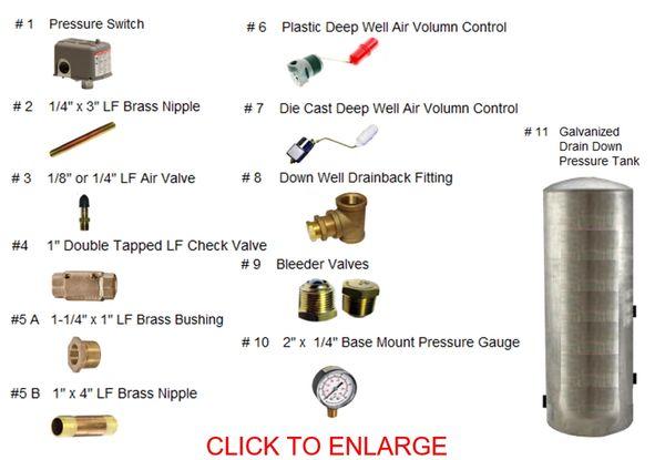 120 Gallon Galvanized Pressure Tank - And Drain Back System Parts
