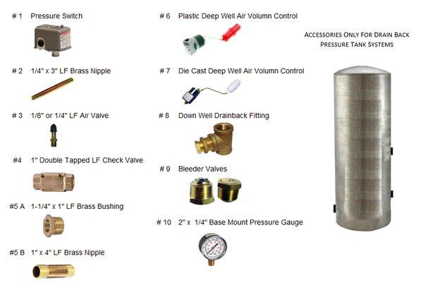 Drainback Galvanized Pressure Tank Accessories Only