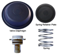 WATER TRUCK SPRAY HEAD - VALEW STYLE - REPAIR KIT 69481791KIT