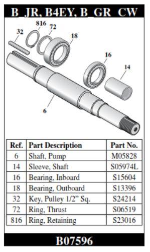 B07596 Berkeley Shaft Kit