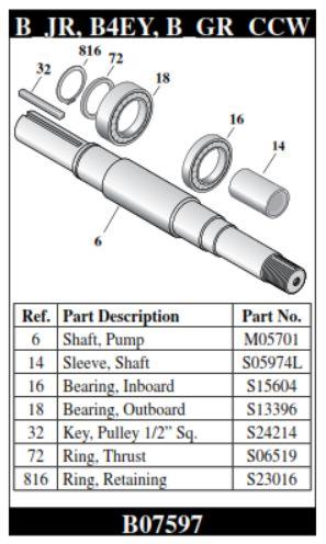 B07597 Berkeley Shaft Kit