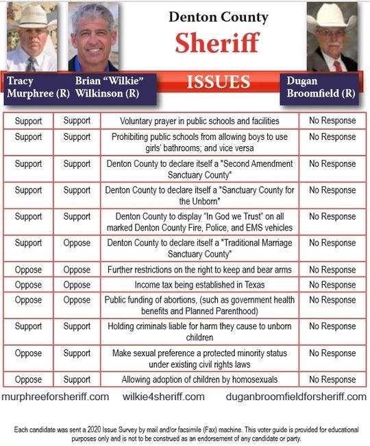 Pennsylvania Voters Guide Virginia Voters Guide Wisconsin Voters Guide Texas Voters Guide Denton Vot