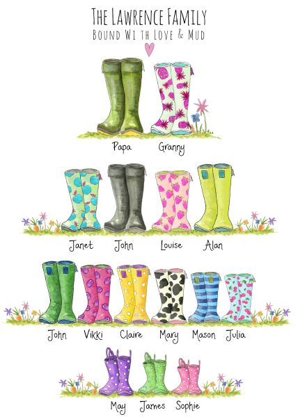 Original Welly Boot Family Tree Print By Corkymandle