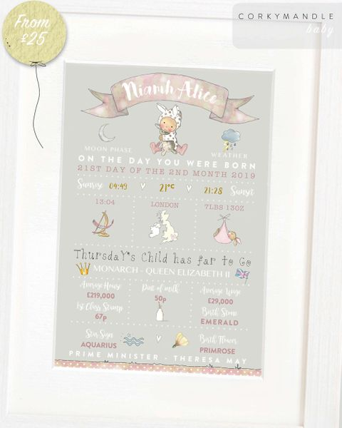 Custom Unique Newborn Baby Gift Idea Personalised Saturday/'s Child Oak Frame