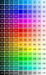 DJI Mavic Pro Solid Colour Wraps