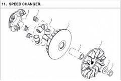 250cc Speed Changer
