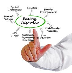 7/20/18 - Eating Disorders Treatment that the Substance Use Professional Needs to Know
