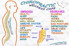 7/23/18 - Chiropractic Approach to Pain Management