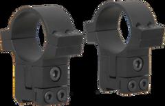 FX No-Limit Scope Mount 30mm Dovetail