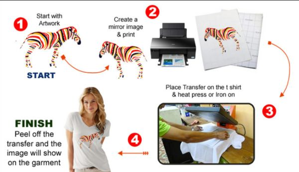 "JET-PRO® SS Inkjet Heat Transfer Paper - 8.5"" x 11"""