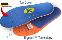 Ergo Comfort ARCH ESD Shoe Insole