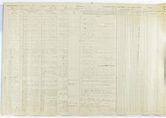 Muster Roll of the First Pennsylvania Volunteer Cavalry, Company M
