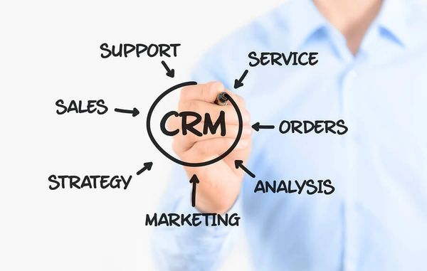 SAP Associate CRM Package -APKCRM-