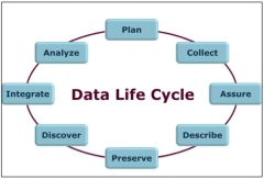 SAP Associate Life-Cycle Data Management Package -APKLDM-