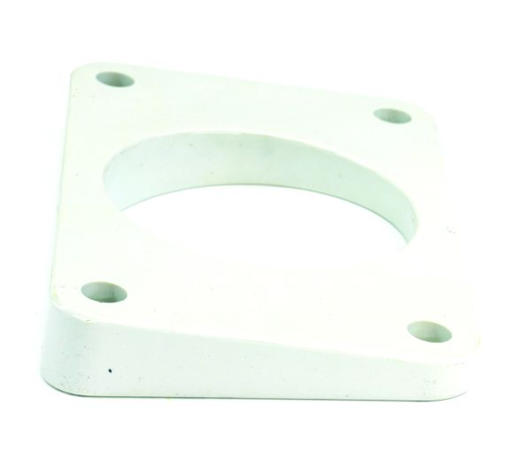 Top Mount Wedges