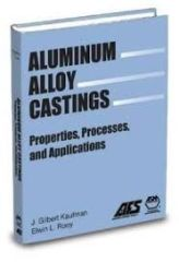 AA-08038 Aluminum Alloy Castings: Properties, Processes And Applications