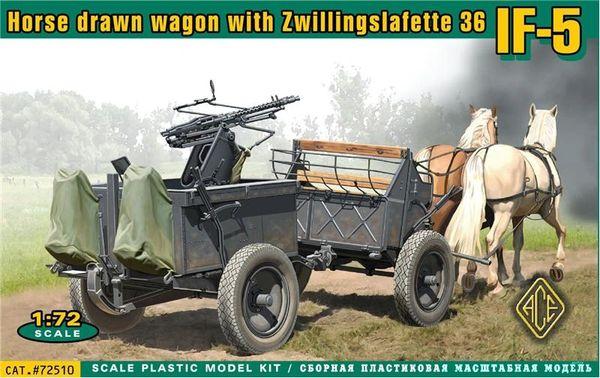 1/72 IF5 Type 36 Horse Drawn Wagon w/ZwillingsL 36 Gun - ACE 72510