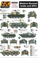 1/35 Modern Russian Tanks & AFVs Wet Transfer Decals - AK Interactive 806