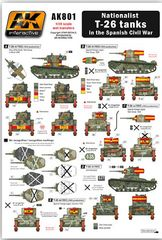 1/35 Nationalist T26 Tanks in the Spanish Civil War Wet Transfer Decals - AK Interactive 801