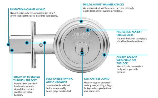 Deadbolt Locks For 2 Inch Thick Door Alarm Lock Etdls2g