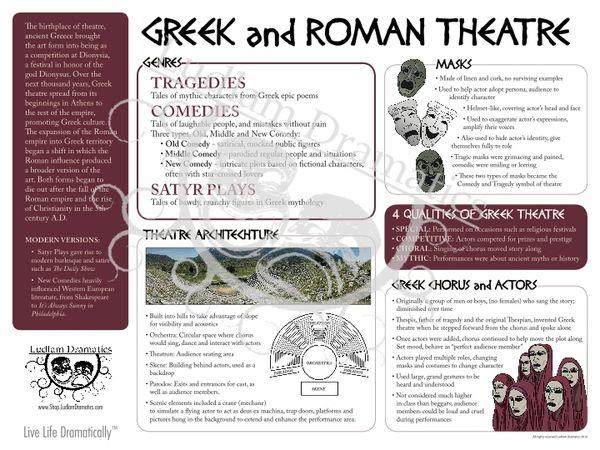 Greek & Roman Theatre Poster