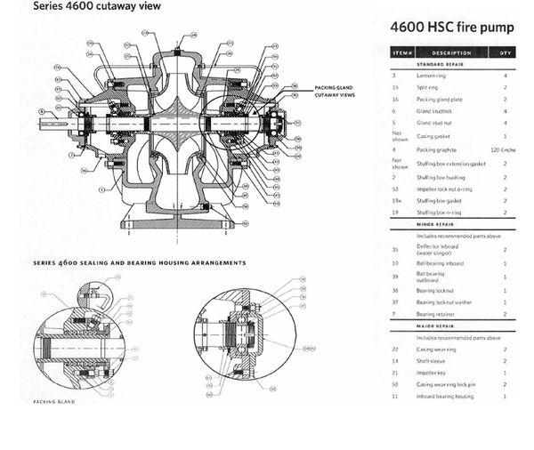 6x5x10 4600 HSC Major Repair Kit