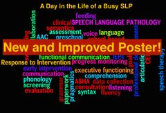 """""""A Day in the Life of a Busy SLP"""" Poster"""