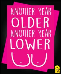 Another Year Older, Another Year Lower C284