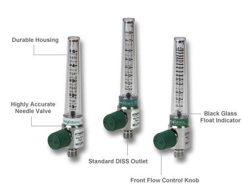 Precision Medical Flowmeters