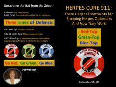 HERPES CURE 911 (Paper Copy)