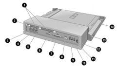 HP OmniBook 900 2100 4150 6000 Mini Dock Docking System