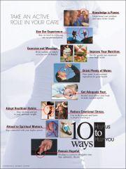 10 Ways Poster