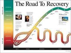 "Road to Recovery Poster (18"" x 24"")"