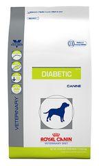 Royal Canin Glycobalance