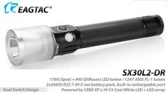 EagTac SX30L2-DR **DIFFUSER** KIT (incls AC & DC Charging Cords & Holster)