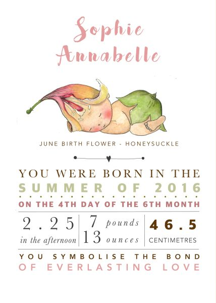 Personalised born on this day print - birth flower   corkymandle.co.uk