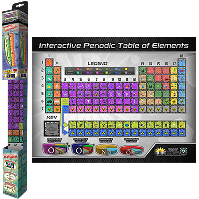 Popar periodic table of elements smart chart popar interactive popar periodic table of elements smart chart big urtaz Image collections