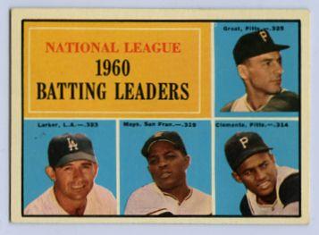 25. 1961 TOPPS BASEBALL CARD #41 - CLEMENTE