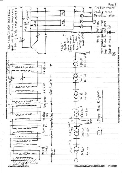 gate electrical engineering notes